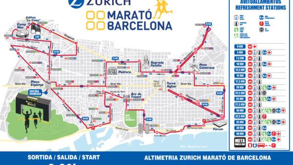 Barcelona Maraton trasa